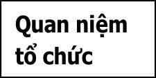 nguyenloc 06-quanniemtochuc